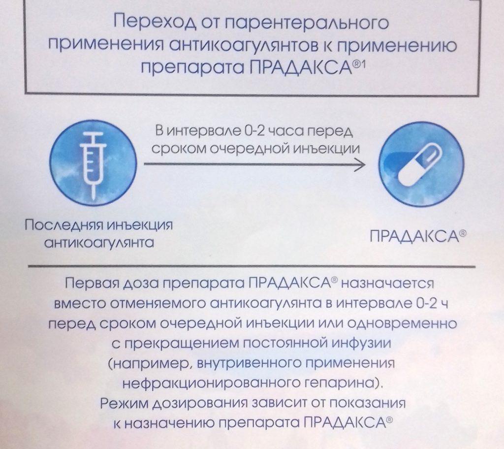 Схема применения отменения гепарина